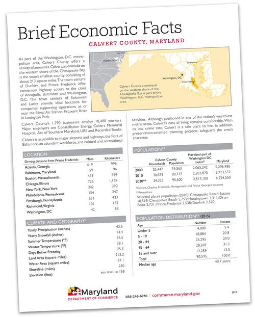 Brief Economic Facts